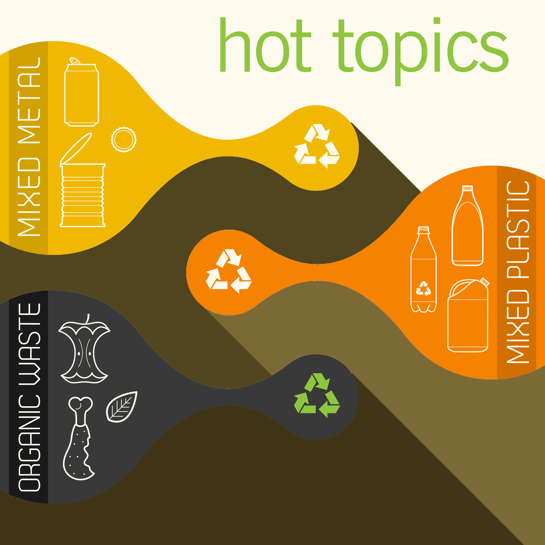 business-of-recycling-organics-landfill-scs-engineers-hot-topics