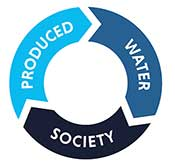 produced water conference